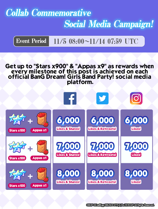 Collaboration Campaign!!